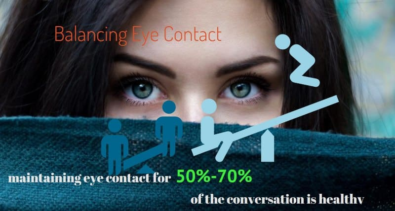 infographic on maintaining and avoiding eye contact in conversations