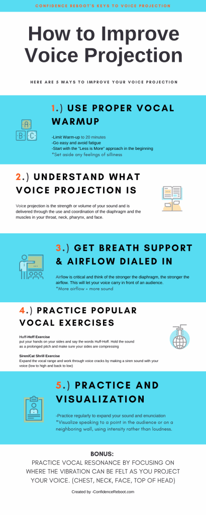 how to improve voice projection, 5 steps to improve voice projection